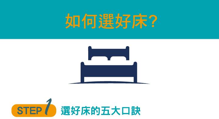 如何選好床