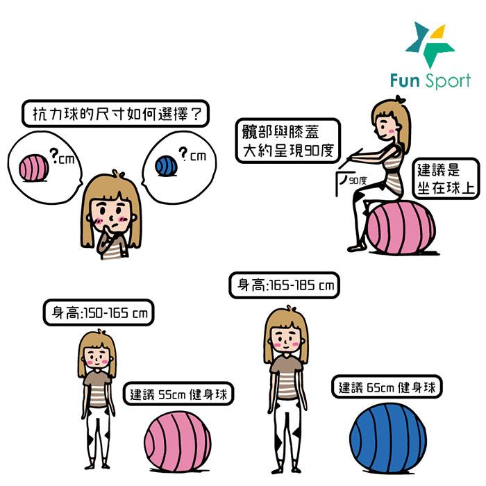 如何選擇抗力球尺寸