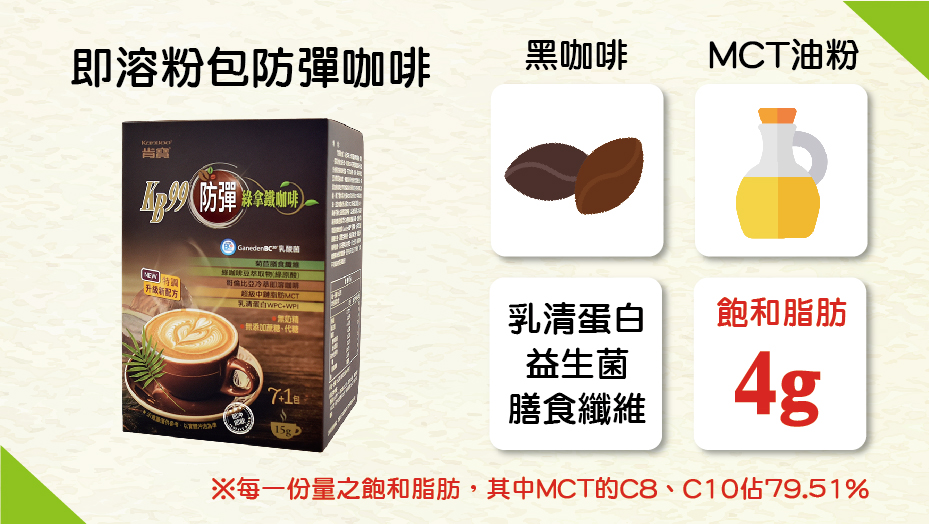 KB99防彈咖啡 成分