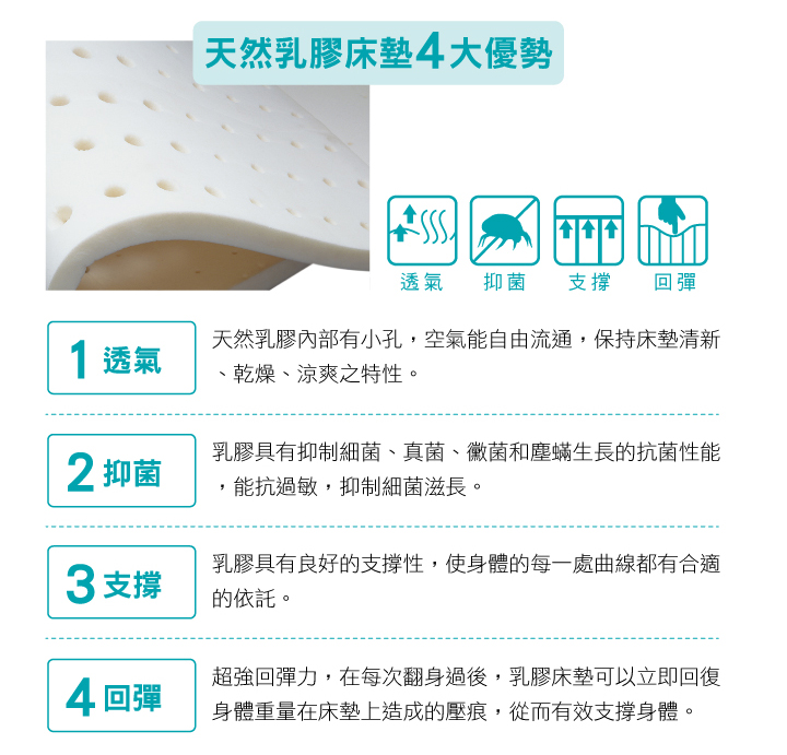 1.透氣:天然乳膠內部有小孔,空氣能自由流通,保持床墊清新、乾燥、涼爽之特性。 2.抑菌:乳膠具有抑制細菌、真菌、黴菌和塵蟎生長的抗菌性能,能抗過敏,抑制細菌滋長。 3.支撐:乳膠具有良好的支撐性,使身體的每一處曲線都有合適的依託。 4.回彈:超強回彈力,在每次翻身過後,乳膠床墊可以立即回復身體重量在床墊上造成的壓痕,從而有效支撐身體。