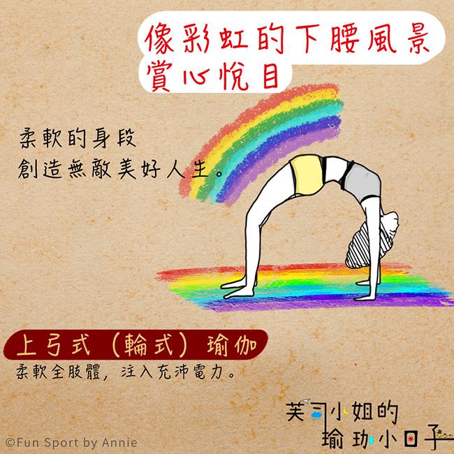上弓式(輪式)瑜伽