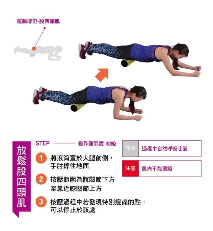 大腿股四頭肌滾筒按摩方式