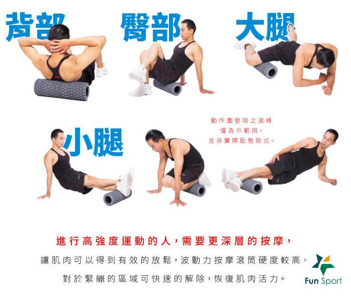 運用滾筒舒緩疼痛的方式和原理