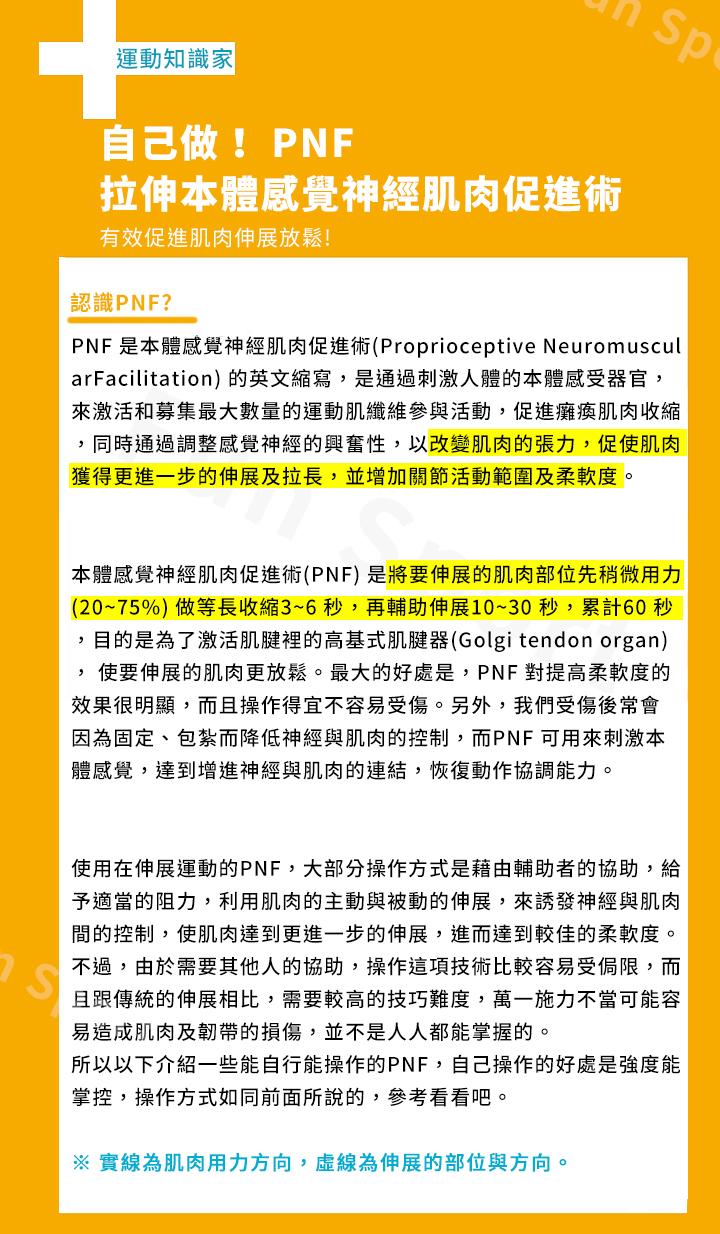 PNF 是本體感覺神經肌肉促進術(Proprioceptive Neuromuscular Facilitation) 的英文縮寫,是通過刺激人體的本體感受器官,來激活和募集 最大數量的運動肌纖維參與活動,促進癱瘓肌肉收縮,同時通過調整感覺神 經的興奮性,以改變肌肉的張力,促使肌肉獲得更進一步的伸展及拉長,並 自己做! PNF 拉伸本體感覺神經肌肉促進術 有效促進肌肉伸展放鬆! 運動知識家 Sport Menu-4 32 33 增加關節活動範圍及柔軟度。 本體感覺神經肌肉促進術(PNF) 是將要伸展的肌肉部位先稍微用力 (20~75%) 做等長收縮3~6 秒,再輔助伸展10~30 秒,累計60 秒,目的是 為了激活肌腱裡的高基式肌腱器(Golgi tendon organ), 使要伸展的肌肉 更放鬆。最大的好處是,PNF 對提高柔軟度的效果很明顯,而且操作得宜不 容易受傷。另外,我們受傷後常會因為固定、包紮而降低神經與肌肉的控制, 而PNF 可用來刺激本體感覺,達到增進神經與肌肉的連結,恢復動作協調能 力。 使用在伸展運動的PNF,大部分操作方式是藉由輔助者的協助,給予適當的 阻力,利用肌肉的主動與被動的伸展,來誘發神經與肌肉間的控制,使肌肉 達到更進一步的伸展,進而達到較佳的柔軟度。不過,由於需要其他人的協 助,操作這項技術比較容易受侷限,而且跟傳統的伸展相比,需要較高的技 巧難度,萬一施力不當可能容易造成肌肉及韌帶的損傷,並不是人人都能掌 握的。 所以以下介紹一些能自行能操作的PNF,自己操作的好處是強度能掌控,操 作方式如同前面所說的,參考看看吧。 ※ 實線為肌肉用力方向,虛線為伸展的部位與方向。