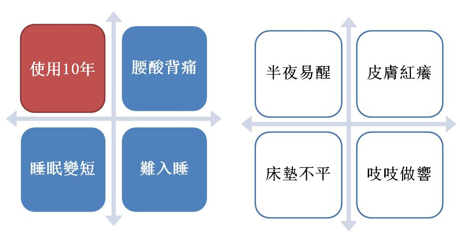 描述: http://www.mrbed.com.tw/resources/site/1515568290362.jpg