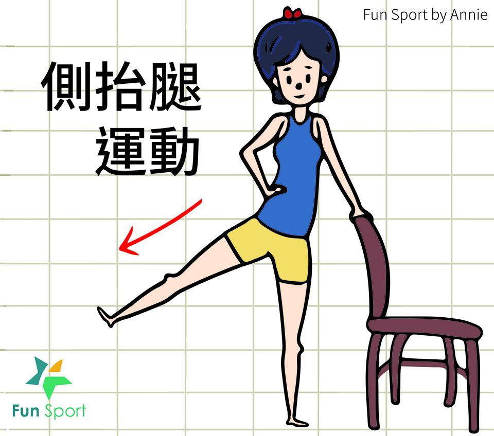 側抬腿運動