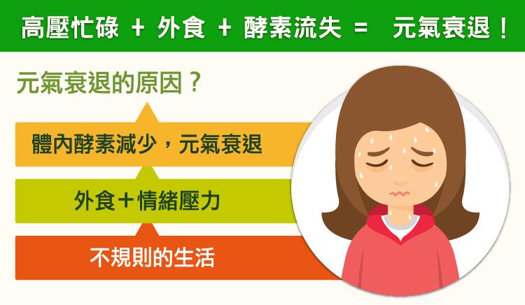 中美 香椿酵素 活力青椿錠