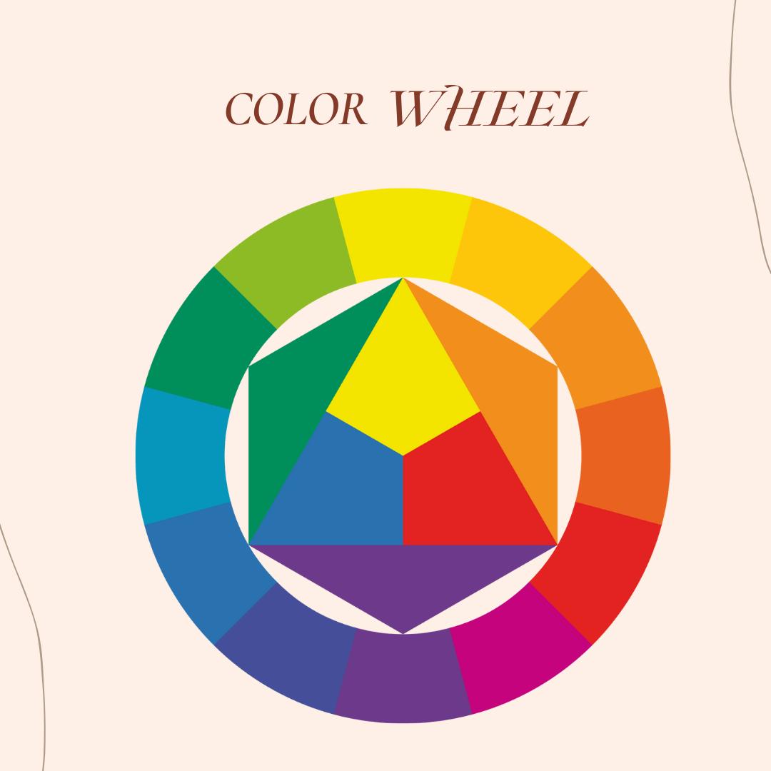 12色環圖