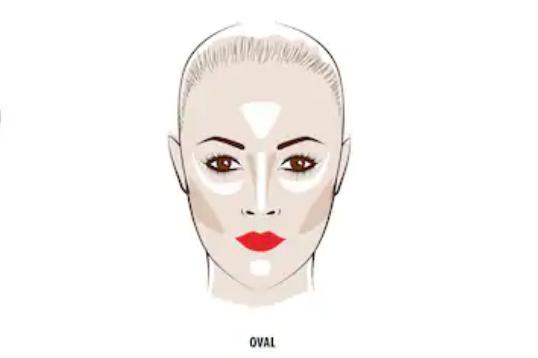 歐美妝容,適合橢圓臉的教學推薦
