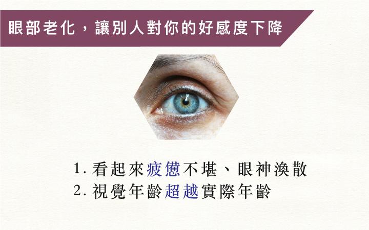 眼部老化症狀-眼部保養品推薦