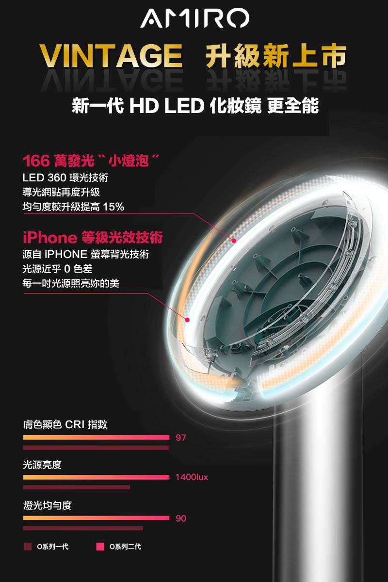 AMIRO O2 LED 化妝鏡燈