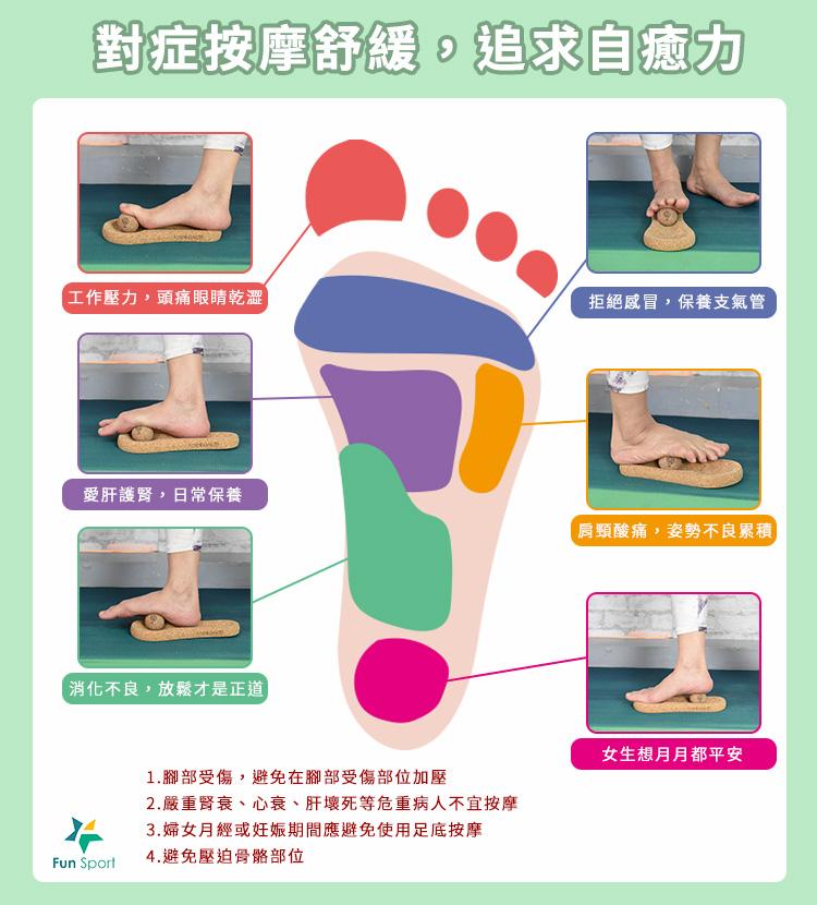 Approach yoga【養足神器】-足底肌筋膜軟木按摩足療組(日本熱銷)