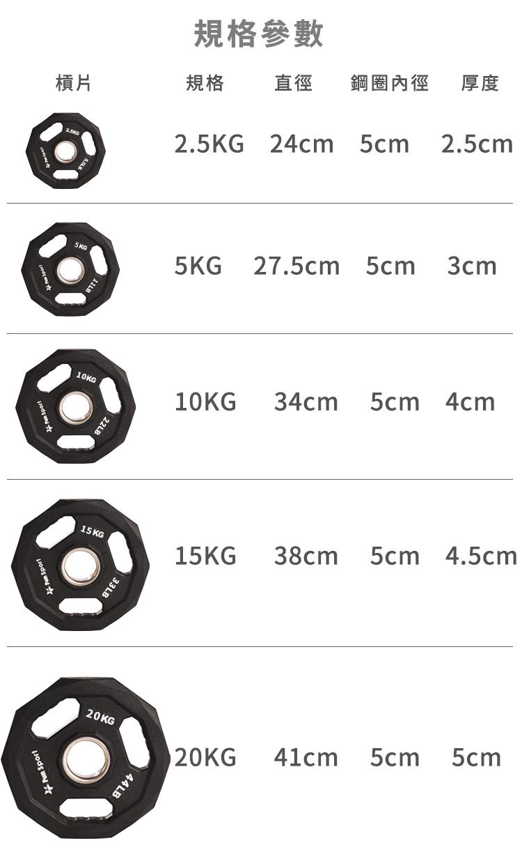 麥克斯-10KG-PU重量訓練槓片(舉重槓片/重訓槓片/槓鈴/Bumper Plates)