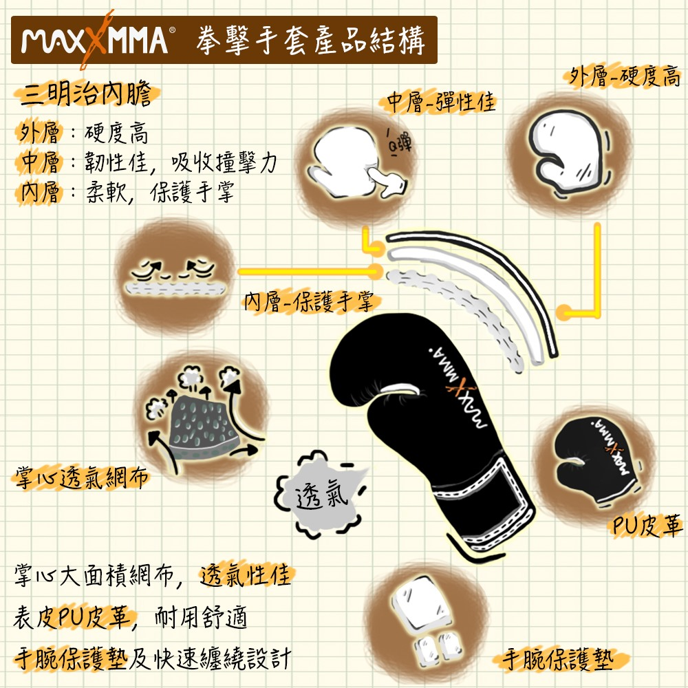 MAXXMMA拳擊用品