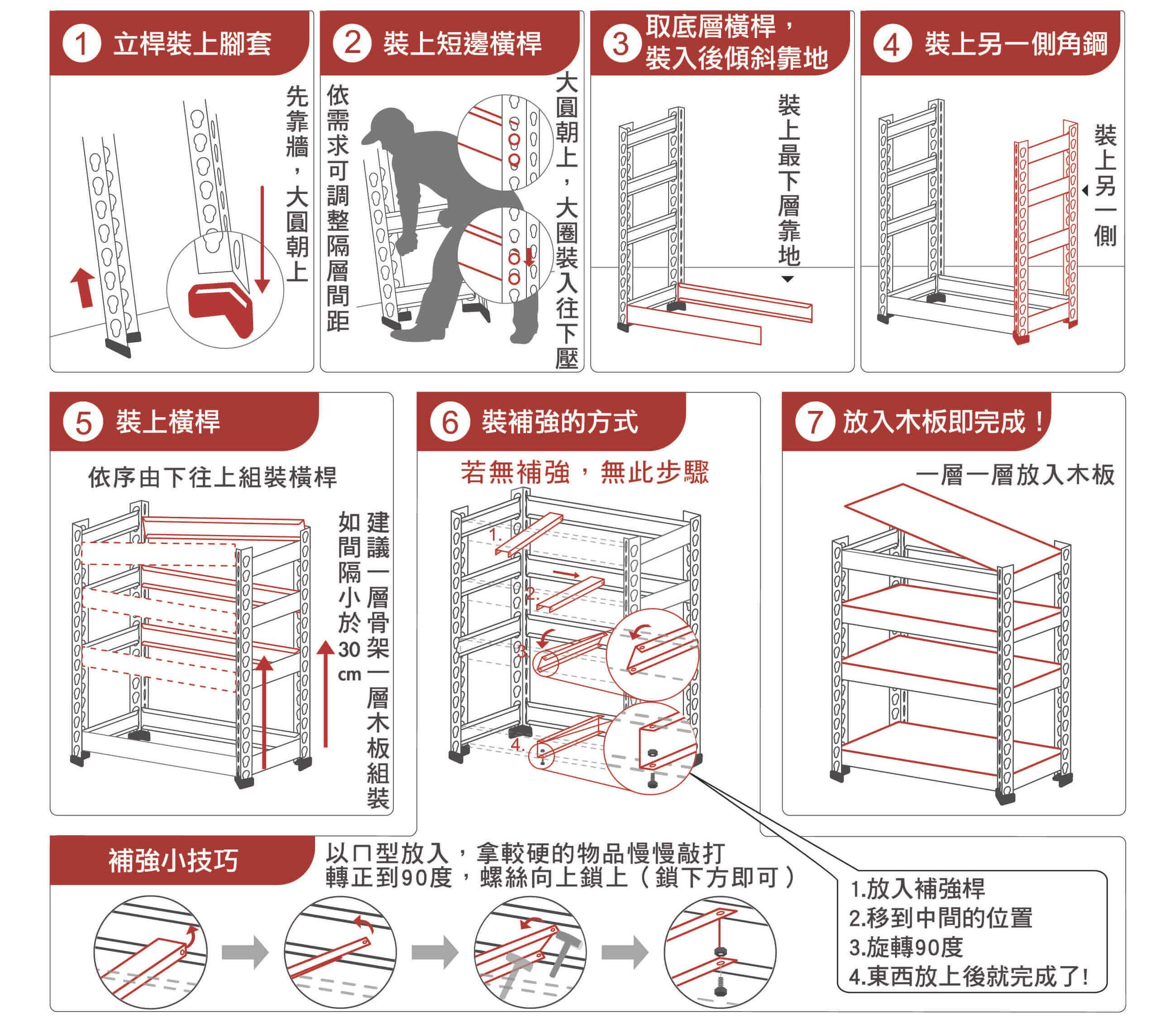 新版角鋼架組裝教學| 角鋼推薦|角鋼台南|角鋼價格|角鋼估價|角鋼規格|角鋼材質|角鋼種類|角鋼架好處|角鋼尺寸|角鋼質量|角鋼組裝|空間特工Ciazhan-免螺絲角鋼家具/收納規劃