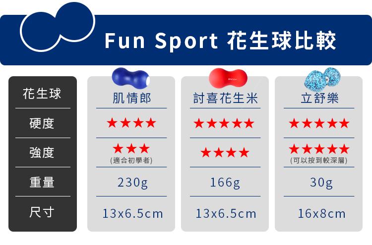 Funsport花生球的硬度選擇