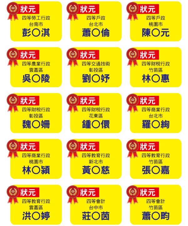 108年保成學儒地方特考榜單|上榜者都是用保成、志光的書籍考取的