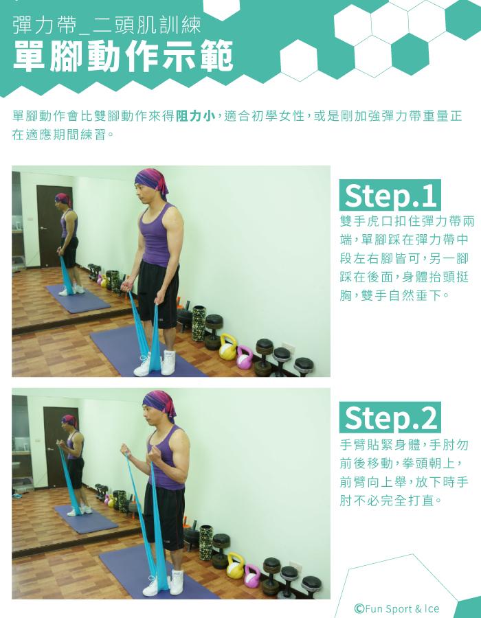 彈力帶訓練 - 二頭肌(Biceps)訓練
