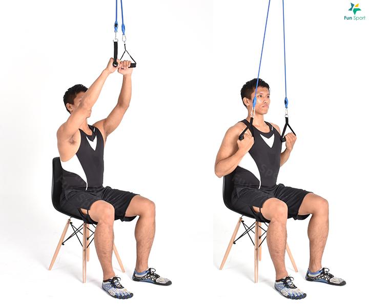 ‧ 彈力帶反握下拉 1. 將彈力帶固定好,雙手與肩同寬 反手握住彈力帶。 2. 肩胛骨夾緊, 將彈力帶拉至胸 部, 動作過程中上半身不後仰, 然 後再回到起始姿勢。 3. 重複3 組12 下。