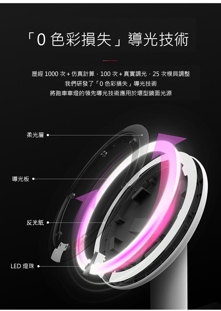 amiro化妝鏡導光技術