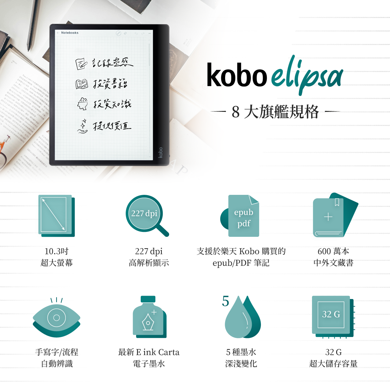 Kobo Elipsa 規格說明
