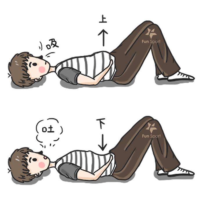 胸式呼吸與腹式呼吸的區別