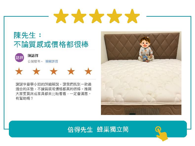 《MR.BED》低干擾蜂巢獨立筒彈簧床墊(Q挺)