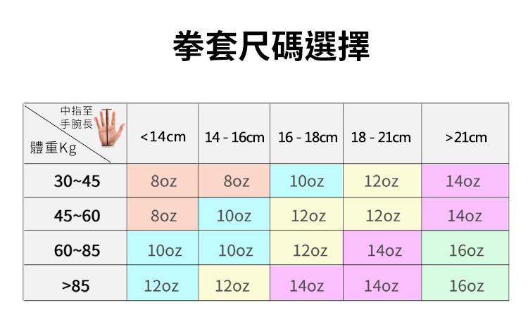 如何選擇拳擊手套的尺寸?