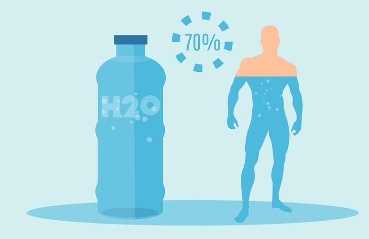 水份對筋膜的重要性!長期缺水,廢物和毒素無法排出體外....