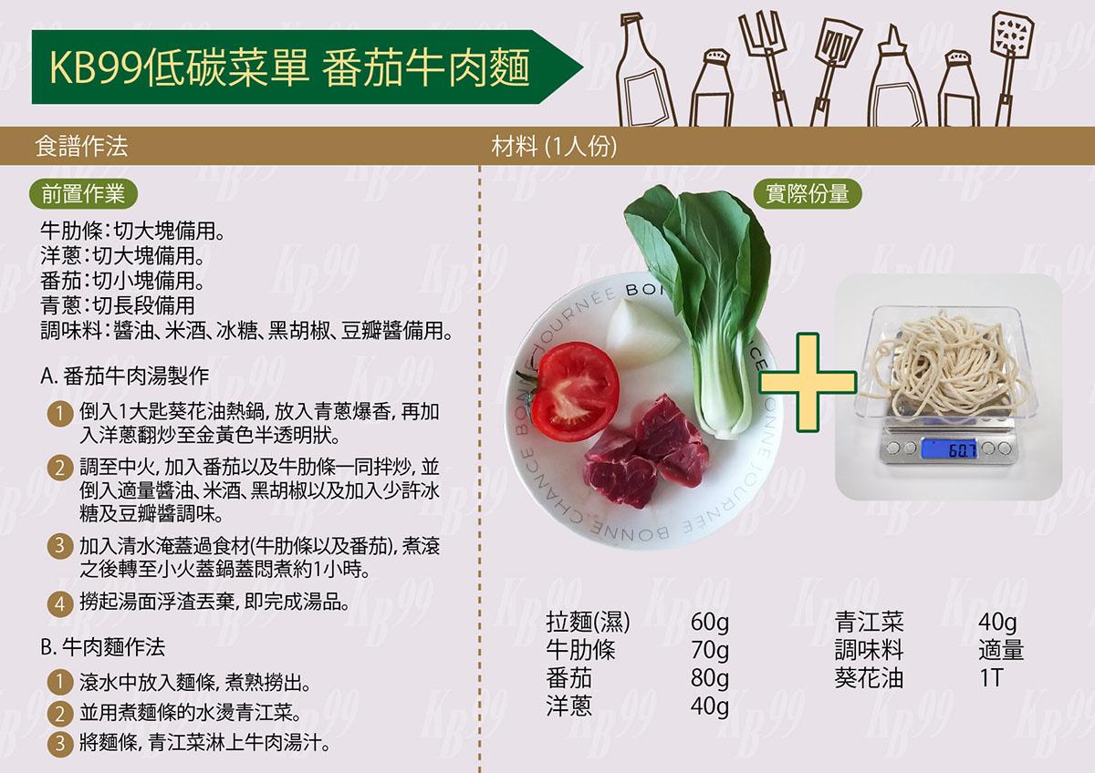 肯寶KB99 美味低碳飲食菜單 KB007