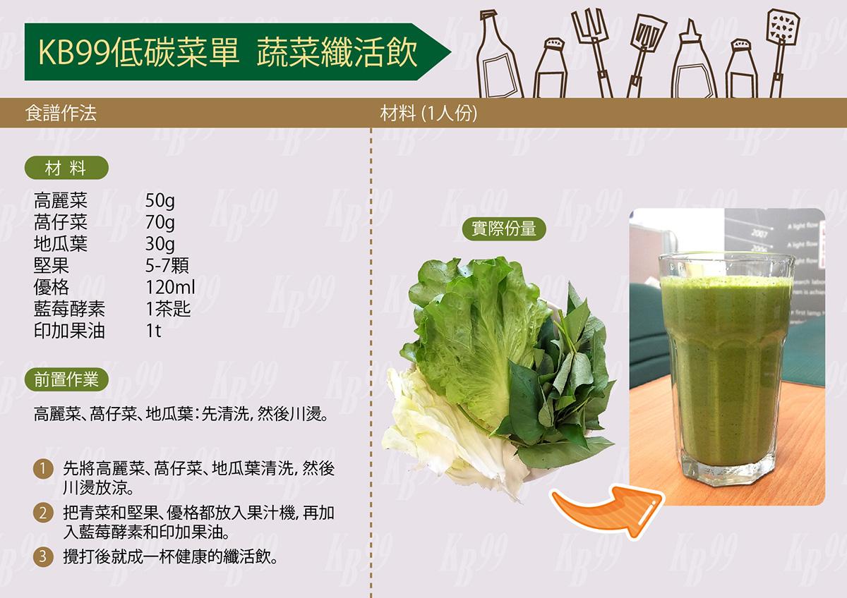 肯寶KB99 美味低碳飲食菜單 KB002