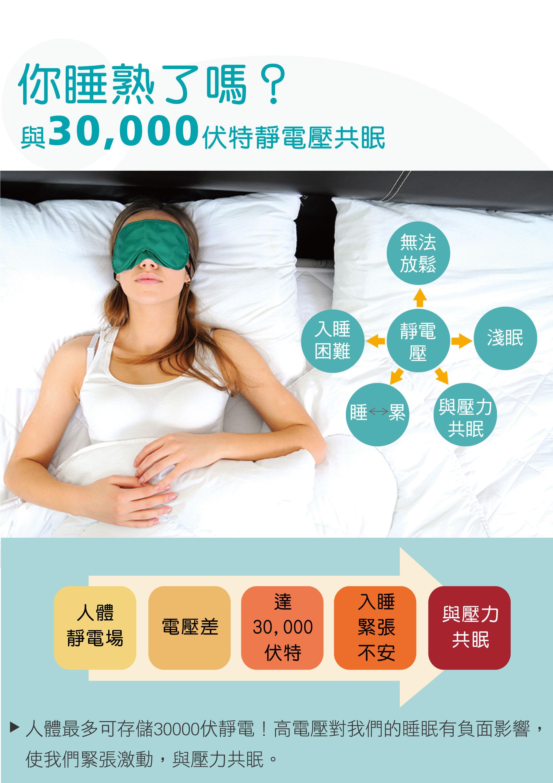 與30,000伏靜電壓共眠 你睡熟了嗎?