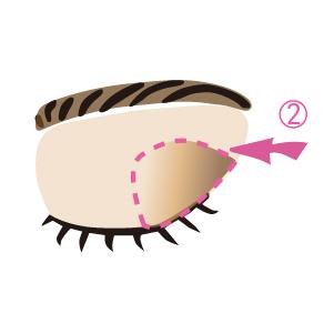 眼影膏漸層眼影畫法