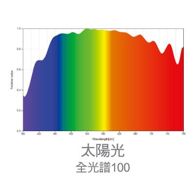 太陽光光譜