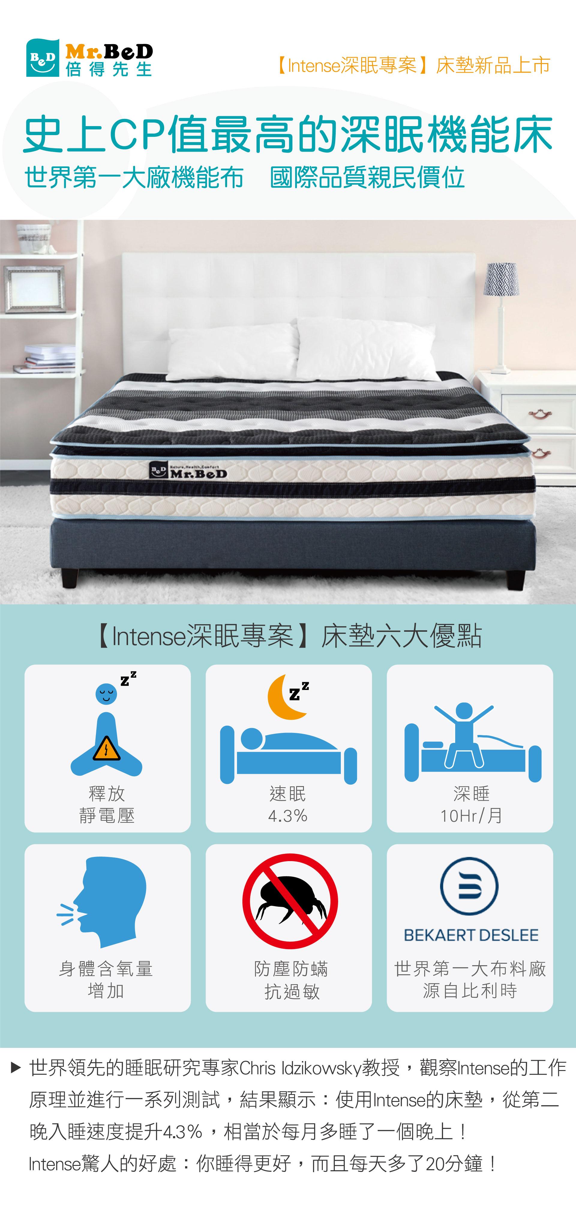 史上CP值最高的深眠機能床