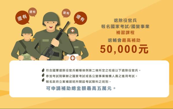 退除役官兵如何申請5萬元補助