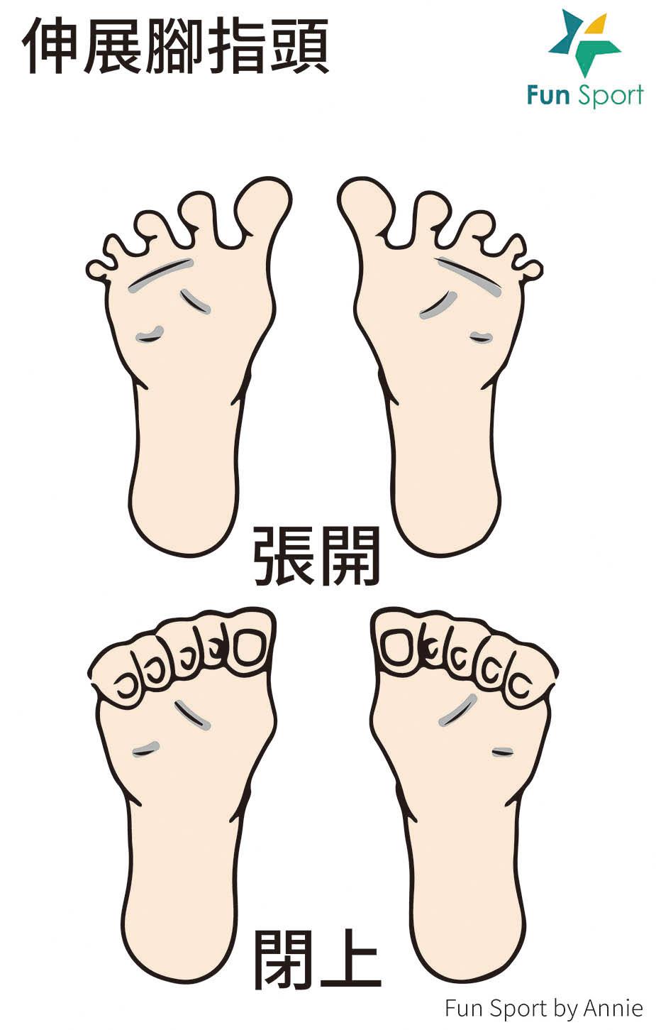 伸展腳指頭