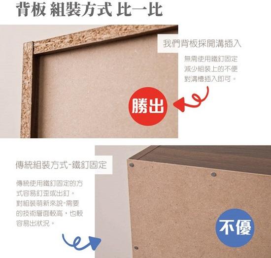 背板採開溝設計 優於傳統鐵釘固定