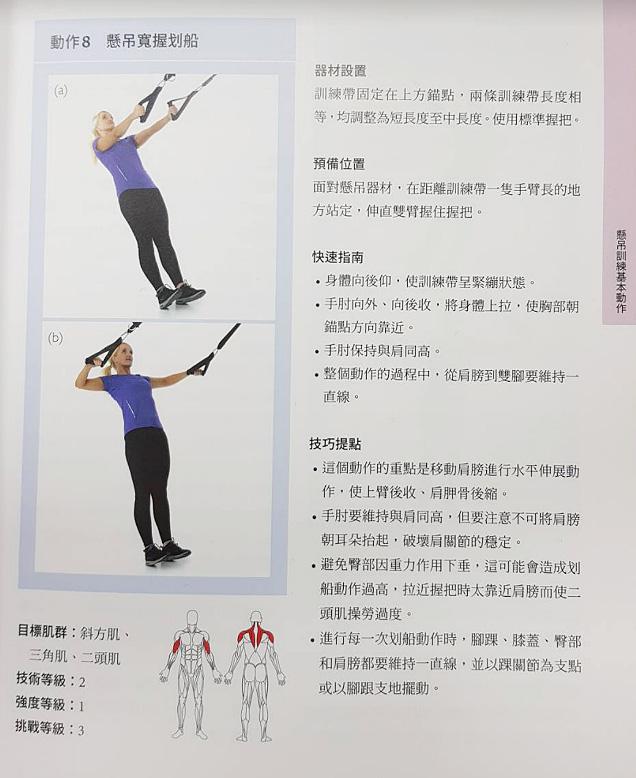 懸吊健身訓練菜單trx