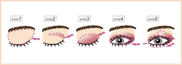 垂直漸層眼影教學