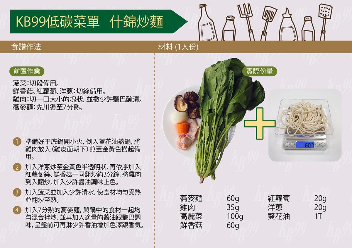 肯寶KB99 美味低碳飲食菜單 KB001